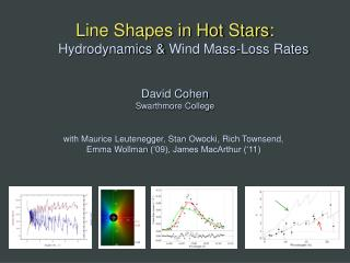 Line Shapes in Hot Stars :  Hydrodynamics &  Wind Mass-Loss  Rates