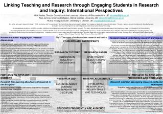 Fig 1: The nature of undergraduate research and inquiry