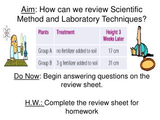 Aim : How can we review Scientific Method and Laboratory Techniques?