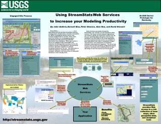 Using StreamStats Web Services  to Increase your Modeling Productivity