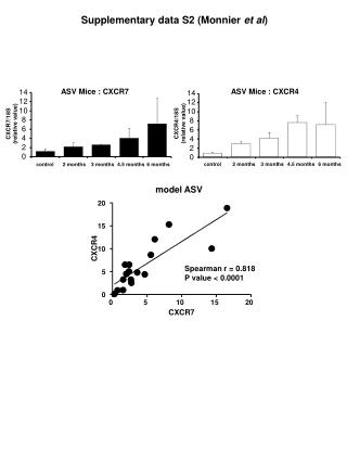 Supplementary data S2 (Monnier  et al )