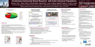 Conducting Community Based Research  with Asian American Populations