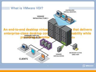 What is VMware VDI?
