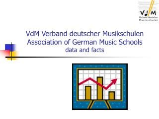 VdM Verband deutscher Musikschulen Association of German Music Schools data and facts