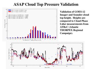 ASAP Cloud Top Pressure Validation