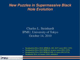 New Puzzles in Supermassive Black Hole Evolution