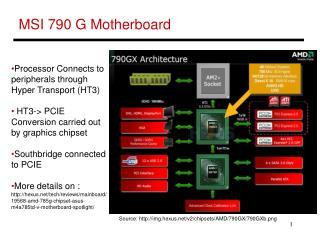 MSI 790 G Motherboard