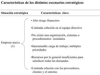 Características de los distintos escenarios estratégicos
