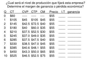 QCTCVPCTPCMPrecio    I.T   ganancia   0$60--------------$55____________
