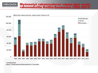 My�nnetyt rakennusluvat vapaa-ajan asuin-rakennuksille Koillis-Suomessa 1995�2013*