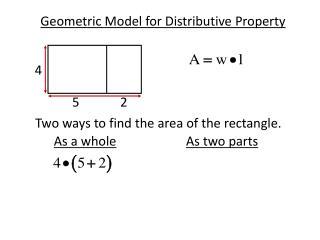 Geometric Model for Distributive Property