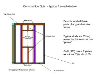 Construction Quiz  -  typical framed window