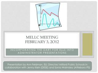 MELLC Meeting  February 3, 2o12