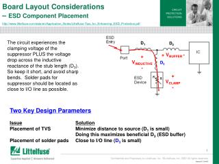Two Key Design Parameters Issue Solution