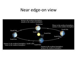Near edge-on view