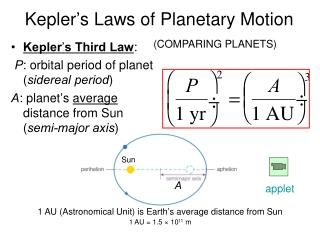 Kepler ' s Laws of Planetary Motion