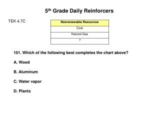 5 th  Grade Daily Reinforcers TEK 4.7C