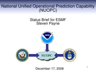 National Unified Operational Prediction Capability NUOPC   Status Brief for ESMF Steven Payne