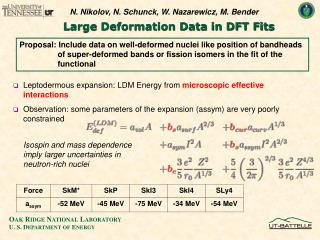 Large Deformation Data in DFT Fits
