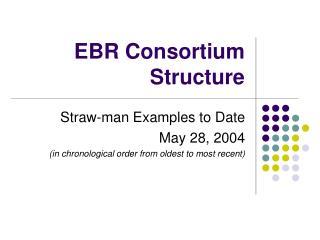EBR Consortium  Structure