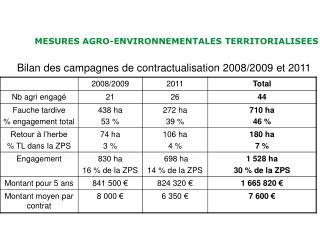 MESURES AGRO-ENVIRONNEMENTALES TERRITORIALISEES