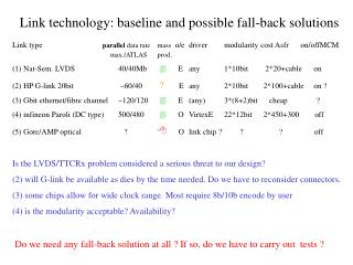 Link technology: baseline and possible fall-back solutions