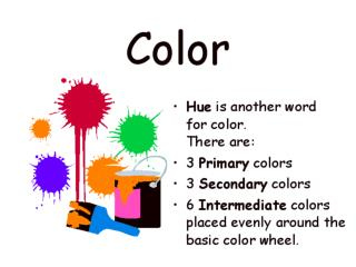 Printers Primaries CMYK Cyan, Magenta,Yellow, Black