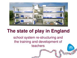 The state of play in England