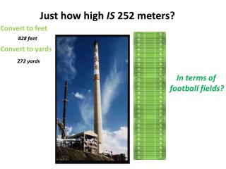 Just how high  IS  252 meters?