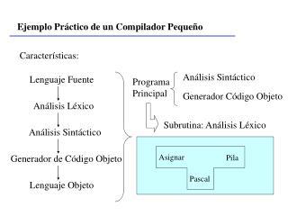Ejemplo Práctico de un Compilador Pequeño