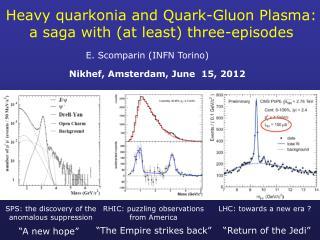 Heavy  quarkonia  and Quark-Gluon Plasma: a saga with  (at least)  three-episodes