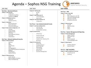 Agenda – Sophos NSG Training