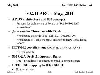 802.11 ARC – May, 2014