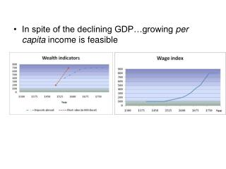 In spite of the declining GDP…growing  per capita  income is feasible