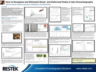 How to Recognize and Eliminate Ghost- and Deformed Peaks in Gas Chromatography