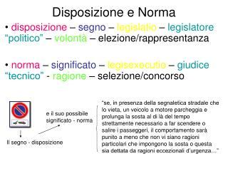 Disposizione e Norma