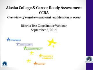 Today's Content Alaska's College & Career Ready Assessment Graduation Requirement