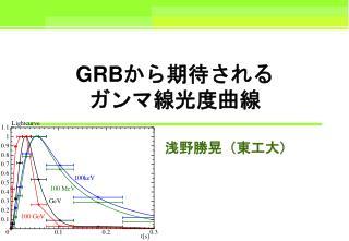 GRB から期待される ガンマ線光度曲線