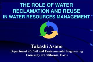 THE ROLE OF WATER RECLAMATION AND REUSE IN WATER RESOURCES MANAGEMENT