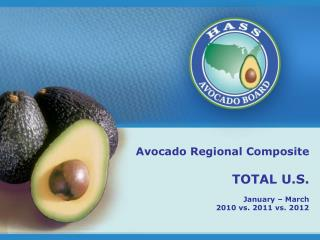 Avocado Regional Composite TOTAL U.S. January – March 2010 vs. 2011 vs. 2012