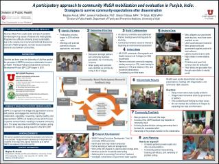 A participatory approach to community  WaSH  mobilization  and evaluation  in Punjab, India:
