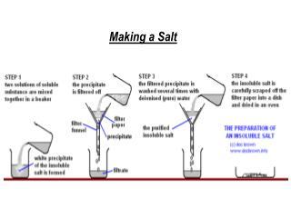 Making a Salt
