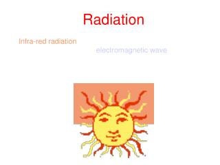 Radiation Infra-red radiation  transfers heat between all objects.