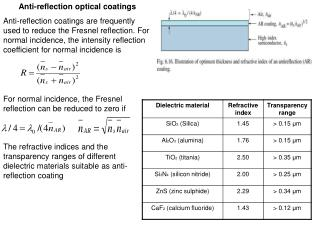 Anti-reflection optical coatings Anti-reflection coatings are frequently used to reduce the Fresnel reflection. For norm