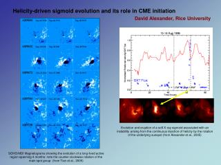 Helicity-driven sigmoid evolution and its role in CME initiation