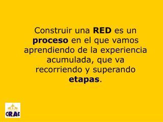 7 ETAPAS EN LA CONSTRUCCIÓN DE REDES ASOCIATIVAS
