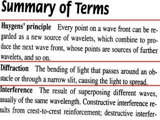 Huygen�s Principle