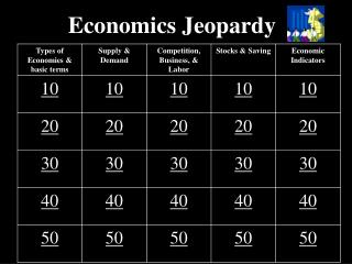 Economics Jeopardy