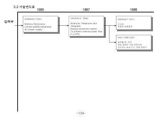 US4665322 [A05] Nishimu Electronics  Uninterruptible polyphase  AC power supply