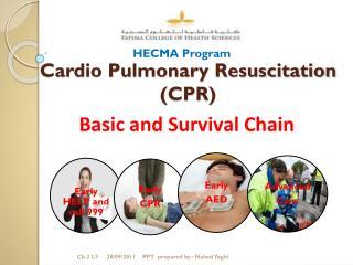 Cardio Pulmonary Resuscitation (CPR)